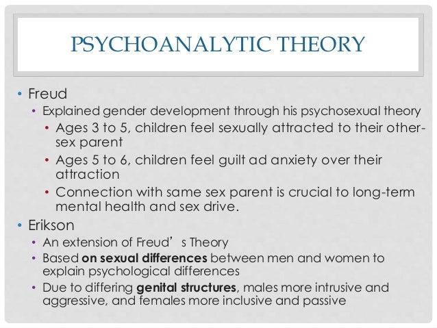 Gender Development Presentation