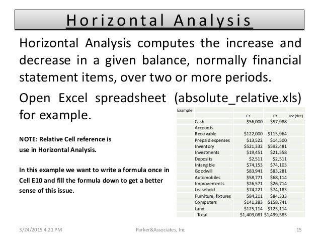 evaluate the three methods of analysis horizontal vertical and ratio Three of the commonly used tools are the ratio analysis, horizontal analysis, and vertical analysis ratio analysis is a method of analyzing data to determine the overall financial strength of a business these ratios are most useful when compared to other ratios such as the comparable ratios of similar businesses or the historical trend of a single business over several business cycles.