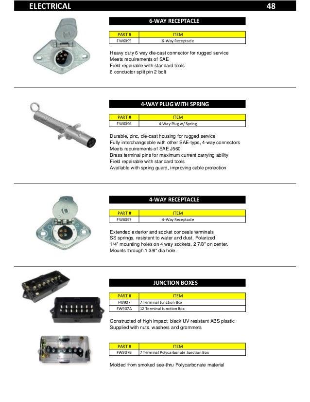 sae j560 wiring diagram 9 pin trailer wiring diagram 9-Pin Adapter to HDMI 9-Pin RS232 Pinout