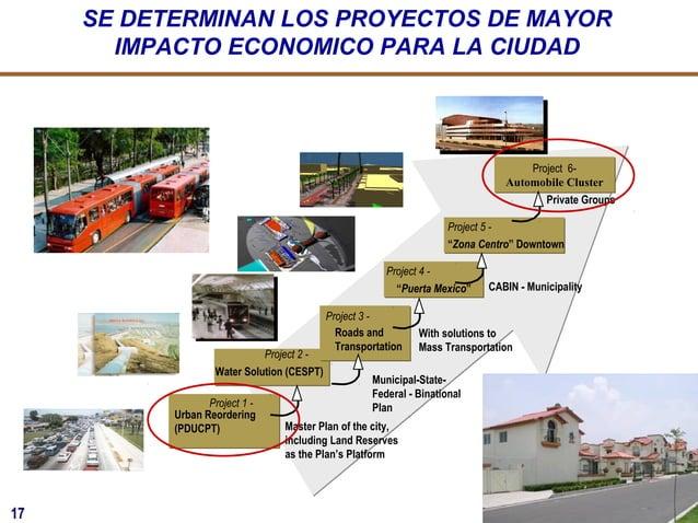 1717 LCQ/CONSULTING GROUP SE DETERMINAN LOS PROYECTOS DE MAYOR IMPACTO ECONOMICO PARA LA CIUDAD Project 1 - Urban Reorderi...