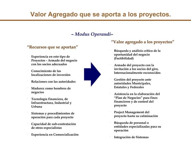 Valor Agregado que se aporta a los proyectos. – Modus Operandi–  Búsqueda y análisis critico de la oportunidad del negoci...