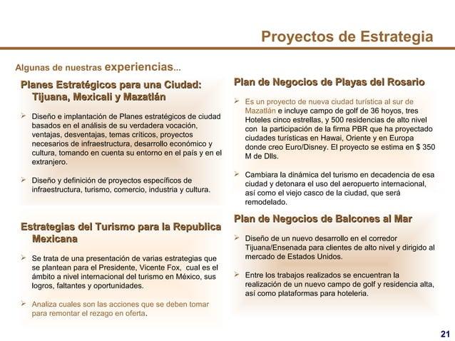 21 Proyectos de Estrategia Algunas de nuestras experiencias... Planes EstratégicosPlanes Estratégicos para una Ciudad:para...