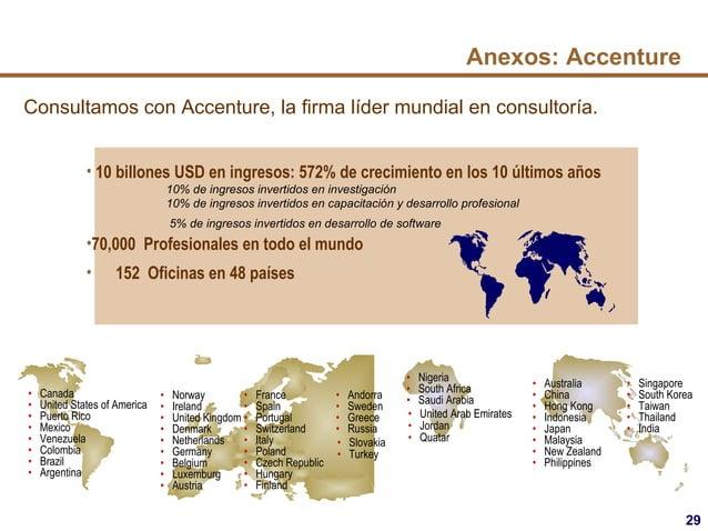 29 Consultamos con Accenture, la firma líder mundial en consultoría. • 10 billones USD en ingresos: 572% de crecimiento en...