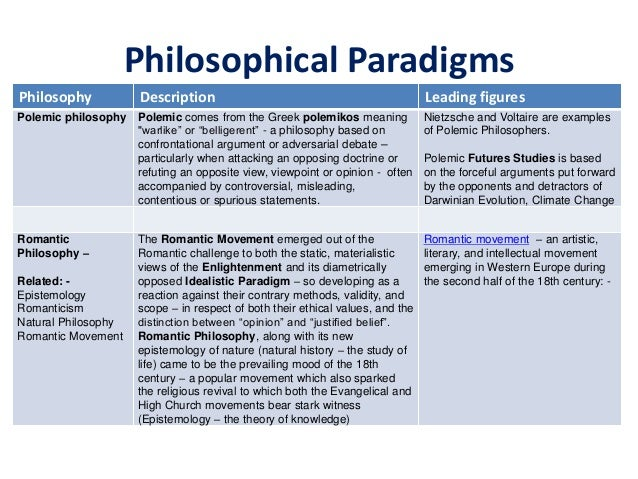 the scientific research and the principles of morality as perceived through the philosophy The impact of perceived risk and moral philosophy risk, moral philosophy and marketing ethics mediating library & information science research.