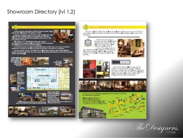 Showroom Directory (lvl 1,2)
