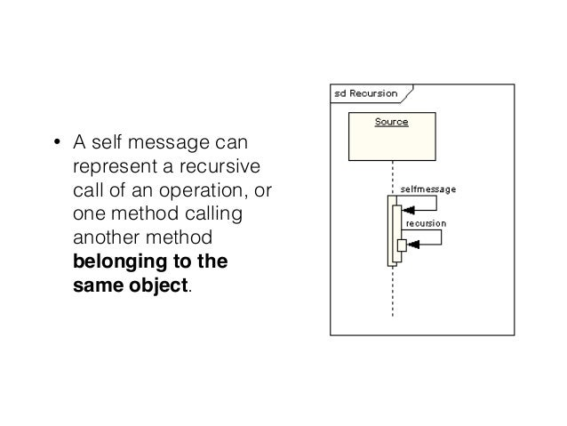 Uml activity diagram 28 ccuart Gallery