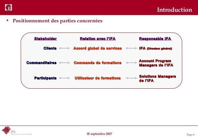 03 septembre 2007 Page 6 Introduction • Positionnement des parties concernées ClientsClients CommanditairesCommanditaires ...