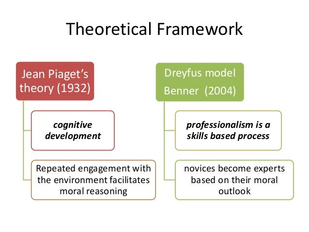 developing a personal moral theory A teacher's resource to moral education, cognitive development, and domain based education.