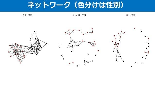 ネットワーク(色分けは性別) 11
