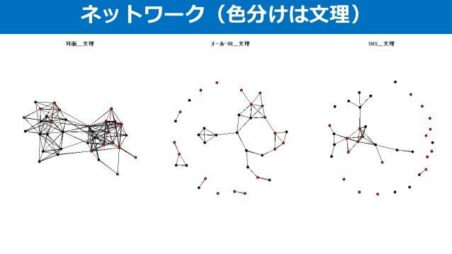 ネットワーク(色分けは文理) 12