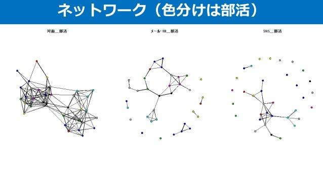ネットワーク(色分けは部活) 13