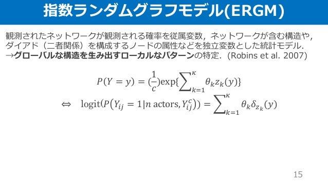指数ランダムグラフモデル(ERGM) 𝑃 𝑌 = 𝑦 = ( 1 𝑐 )exp{ 𝑘=1 𝜅 𝜃 𝑘 𝑧 𝑘(𝑦)} ⇔ logit(𝑃 𝑌𝑖𝑗 = 1 𝑛 actors, 𝑌𝑖𝑗 𝑐 ) = 𝑘=1 𝜅 𝜃 𝑘 𝛿 𝑧 𝑘 (𝑦) 観測された...