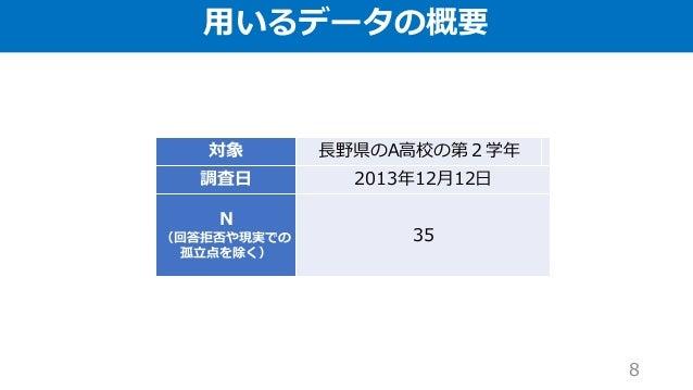 用いるデータの概要 対象 長野県のA高校の第2学年 調査日 2013年12月12日 N (回答拒否や現実での 孤立点を除く) 35 8