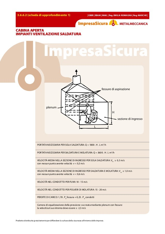 industrial ventilation a manual of recommended practice