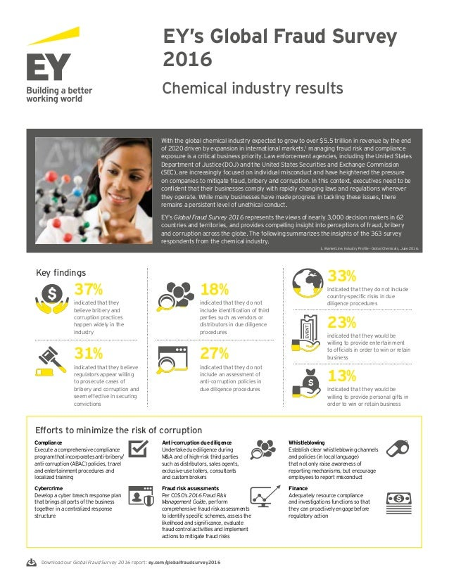 With the global chemical industry expected to grow to over $5.5 trillion in revenue by the end of 2020 driven by expansion...