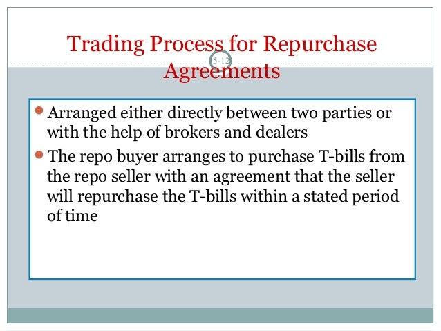 international money market instruments pdf