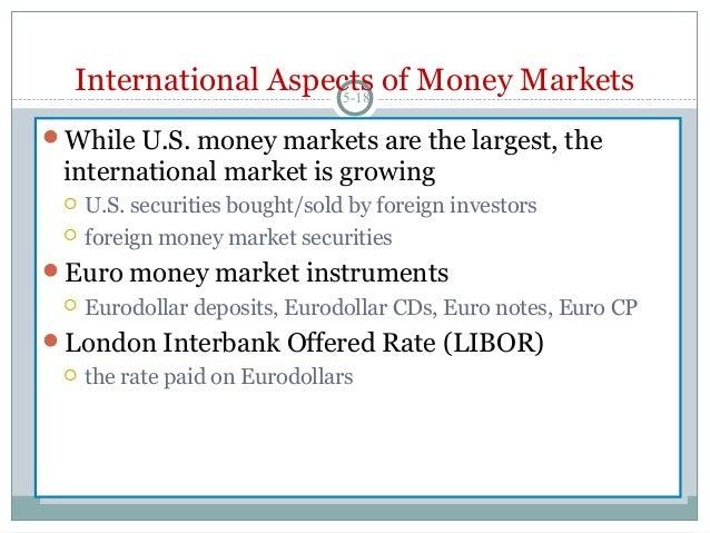 International Monetary Market (IMM)