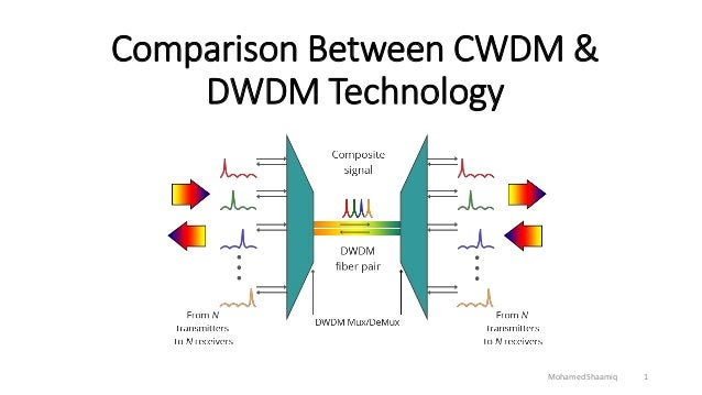cwdm vs dwdm Puzzled by choosing dwdm tunable sfp+ or traditional dwdm sfp+ this post analyzes their pros and cons, and offers some suggestions on which one to choose.