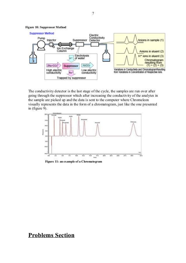 Affinity chromatography troubleshooting   sigma-aldrich.