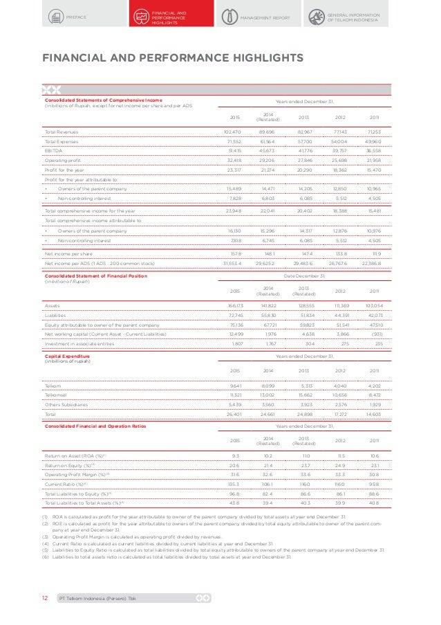 Telkom SA Limited SWOT Analysis