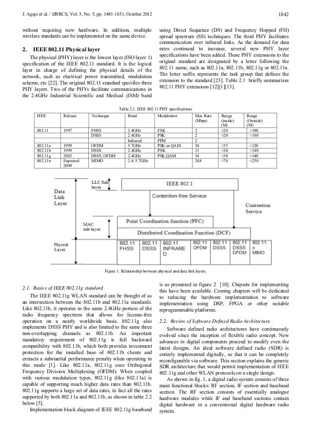 software defined radio software communications architecture pdf