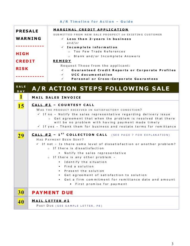 Get  Ar Timeline For Action