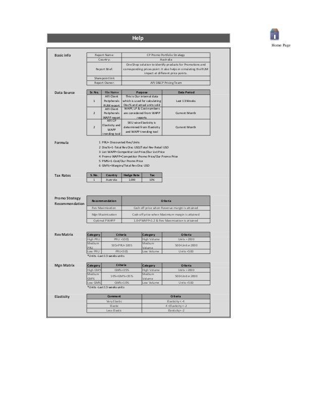 Promotional Pricing Analysis Tool
