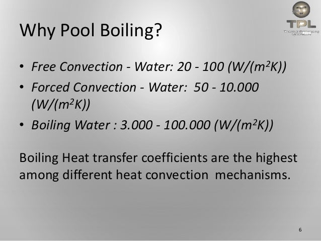 Salt effect on boiling water literature review