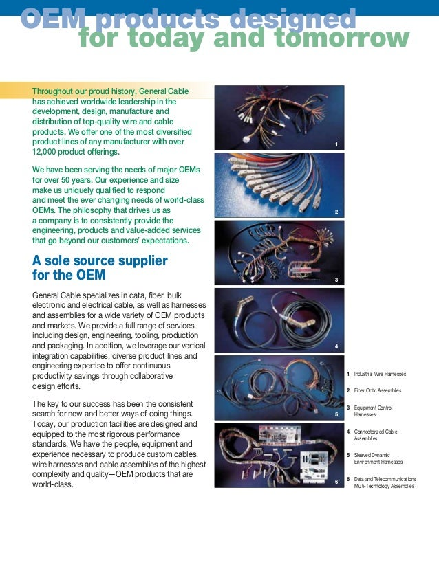 Top Wiring Harness Manufacturers : Top line wire harness manufacturers wiring diagram