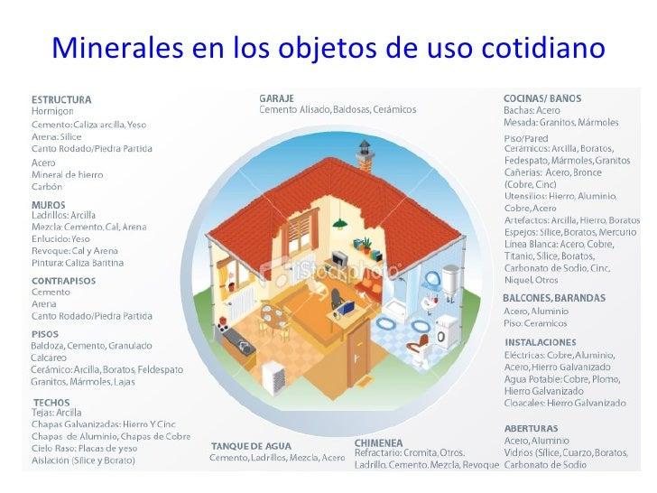 Minerales y objetos cotidianos nerea 1 eso - Objetos fabricados con cobre ...