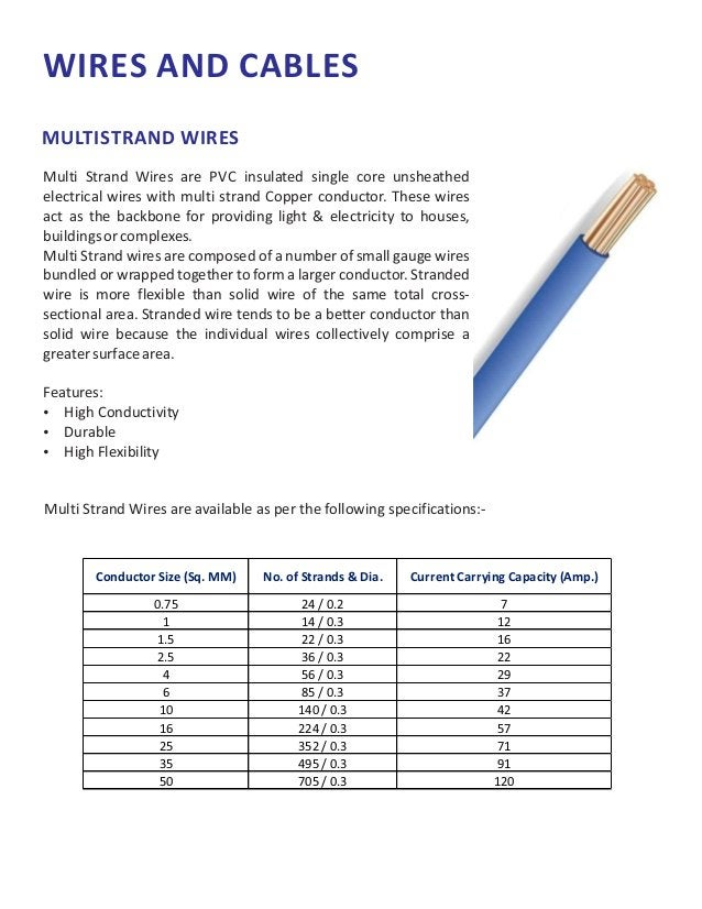 WIRES AND CABLES MULTISTRAND WIRES Multi Strand Wires are PVC insulated single core unsheathed electrical wires with multi...