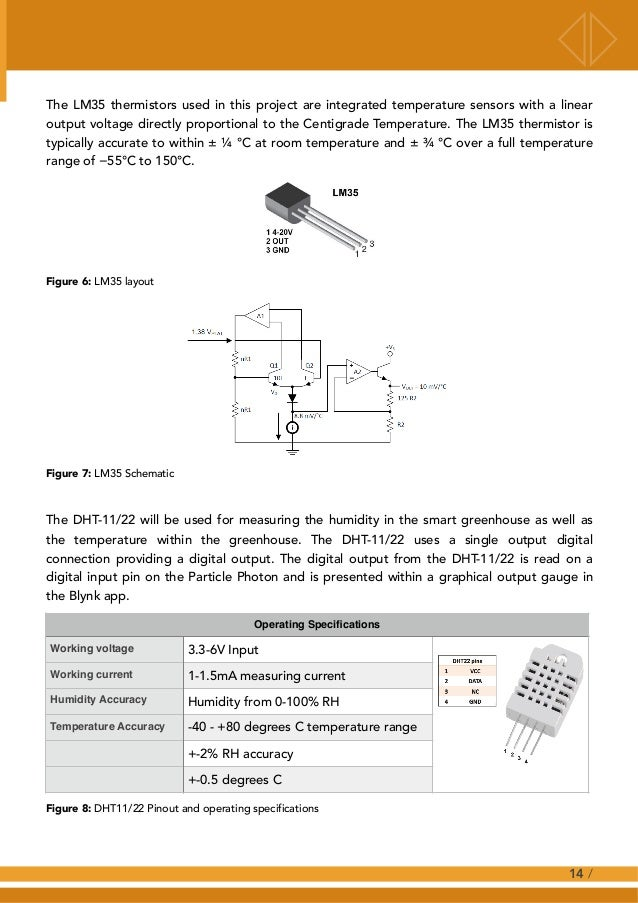 Digital Integrated Circuits 22 Gradual Channel Approximation Linear