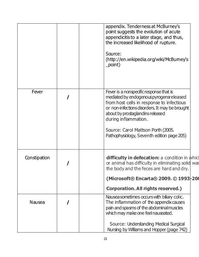 Case Study – Appendicitis   Free Essays - PhDessay.com