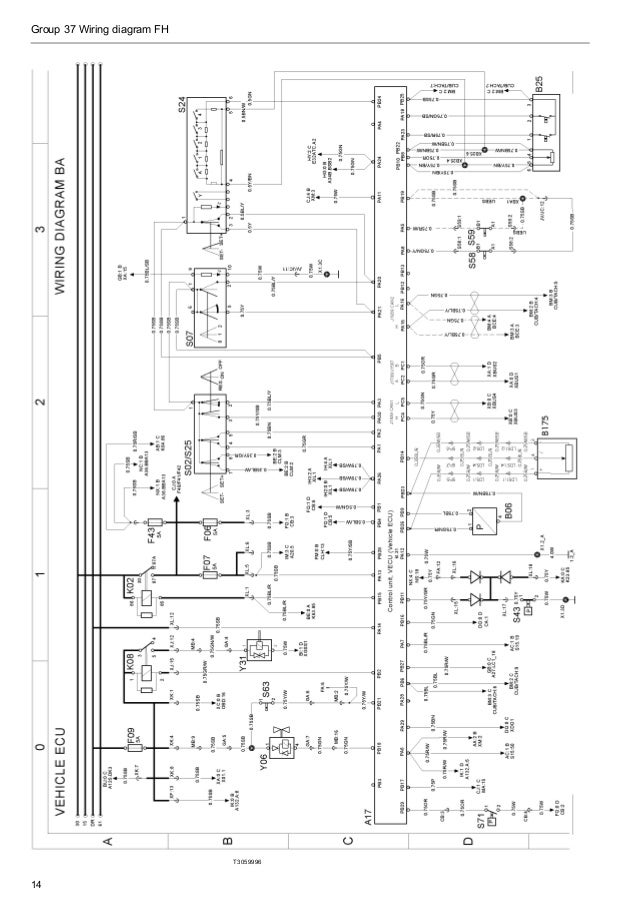 Volvo Wiring Diagram Fh on electrical diagram of crane