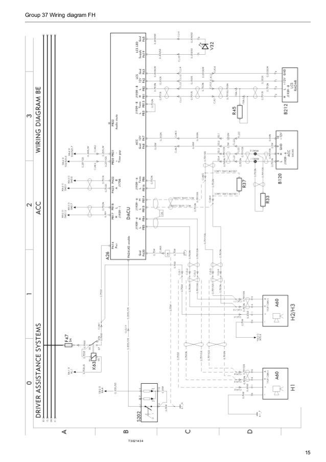 volvo wiring diagram fh rh slideshare net J1939 Data Link Connector J1587 Connector
