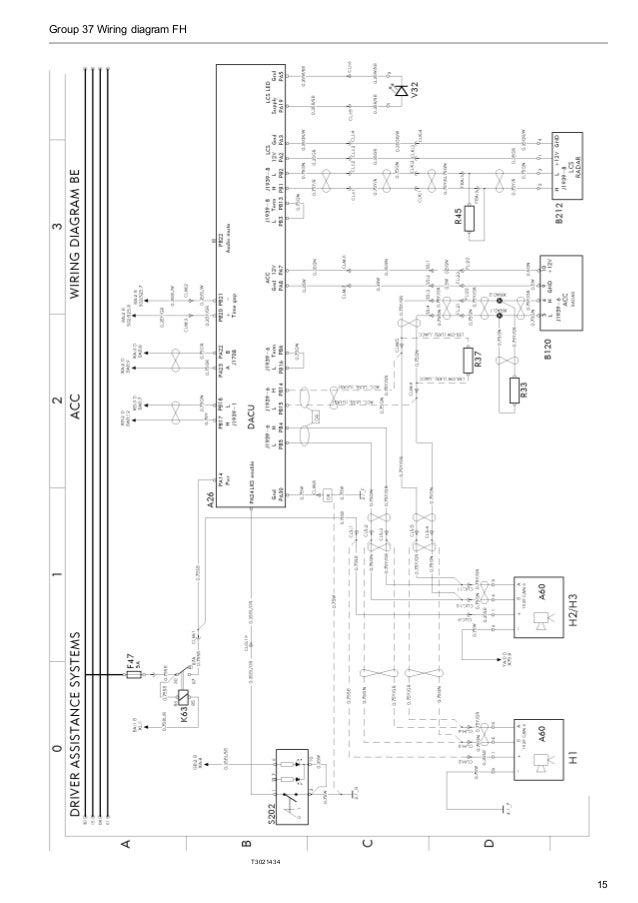 volvo wiring diagram fh volvo edc wiring diagram volvo edc wiring diagram