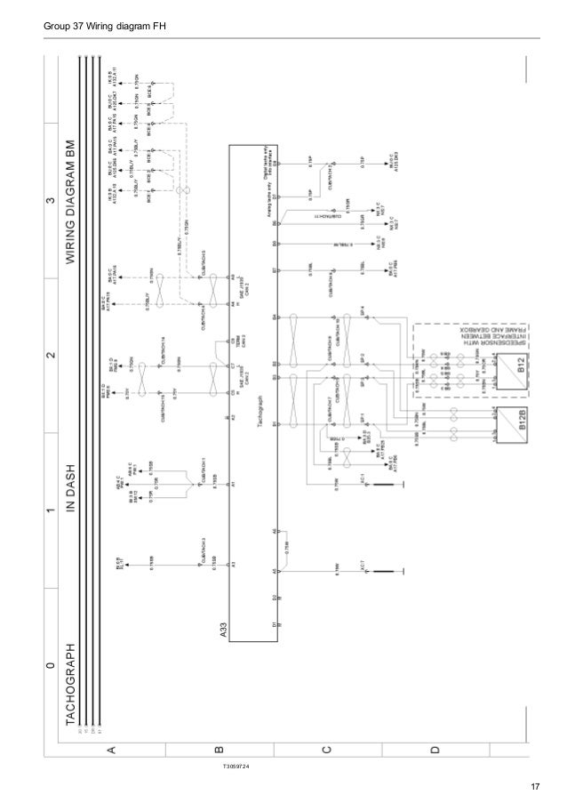volvo wiring diagram fhgroup 37 wiring diagram fh t3059724 17