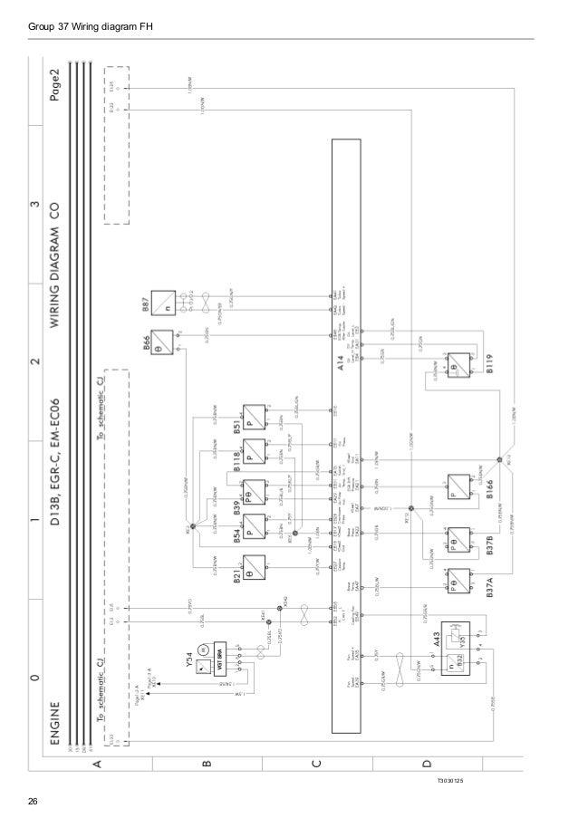Volvo wiring diagram fh | Volvo Fh13 Wiring Diagram |  | SlideShare