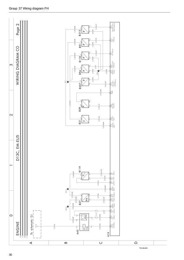 volvo fm wiring diagram volvo dashboard wiring diagram. Black Bedroom Furniture Sets. Home Design Ideas