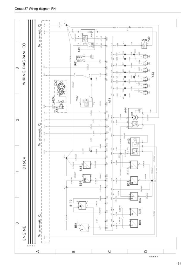 volvo wiring diagram fh group 37 wiring diagram fh t3029203 31
