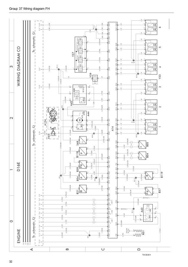 1972 volvo 164 wiring diagram diagrams volvo 850 wiring