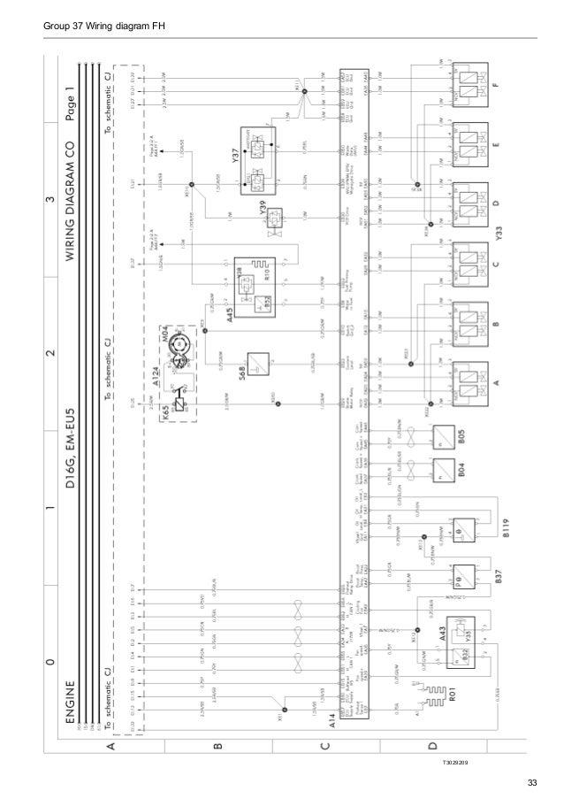 volvo wiring diagram fh 35 638?cb=1385367330 volvo wiring diagram fh volvo wiring diagrams at eliteediting.co