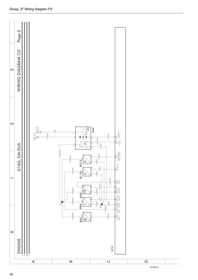 Volvo Wiring Diagram Fh Wiring Diagrams Schematics