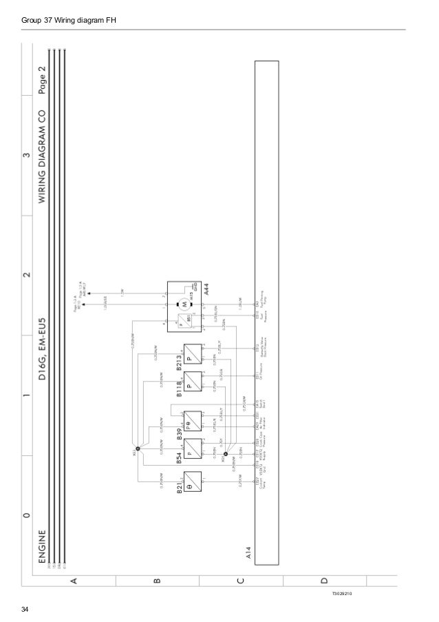 Volvo wiring diagram fh | Volvo Fh Version 1 Wiring Diagram |  | SlideShare