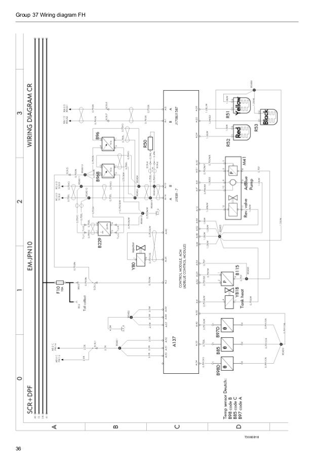 volvo vnl truck fuse box diagrams