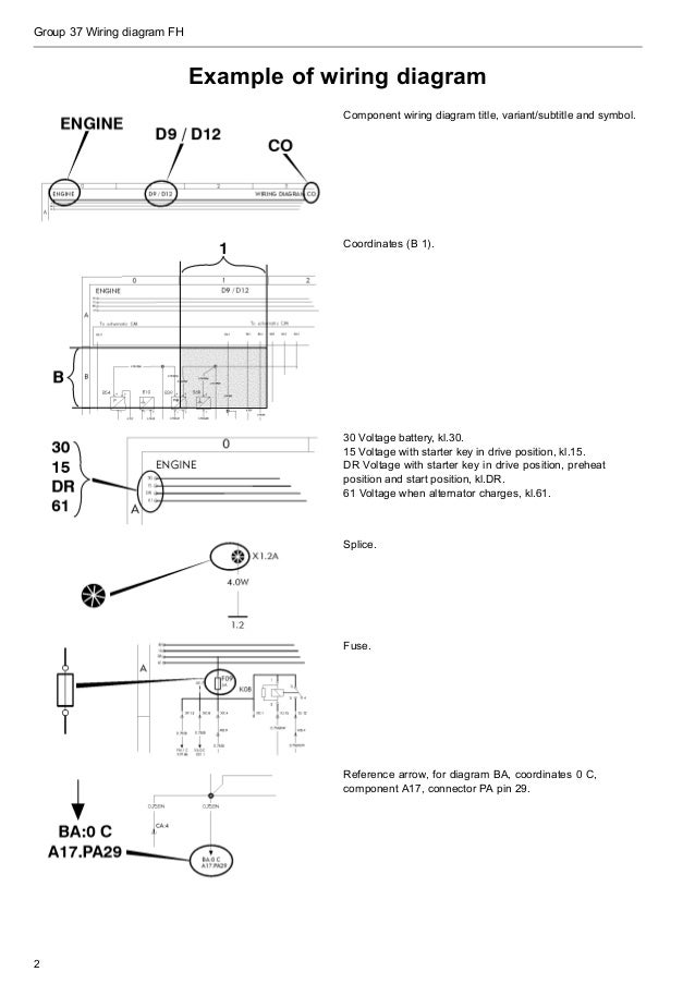 volvo wiring diagram fh 4 group 37 wiring