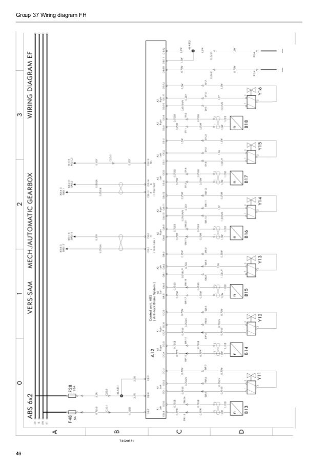 Volvo Fm 400 Wiring Diagram - wiring diagram wave-global -  wave-global.vaiatempo.it | Volvo Fm 400 Wiring Diagram |  | vaiatempo.it