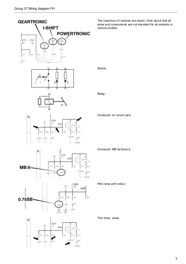 volvo wiring diagram fh 2 5 group 37 wiring diagram