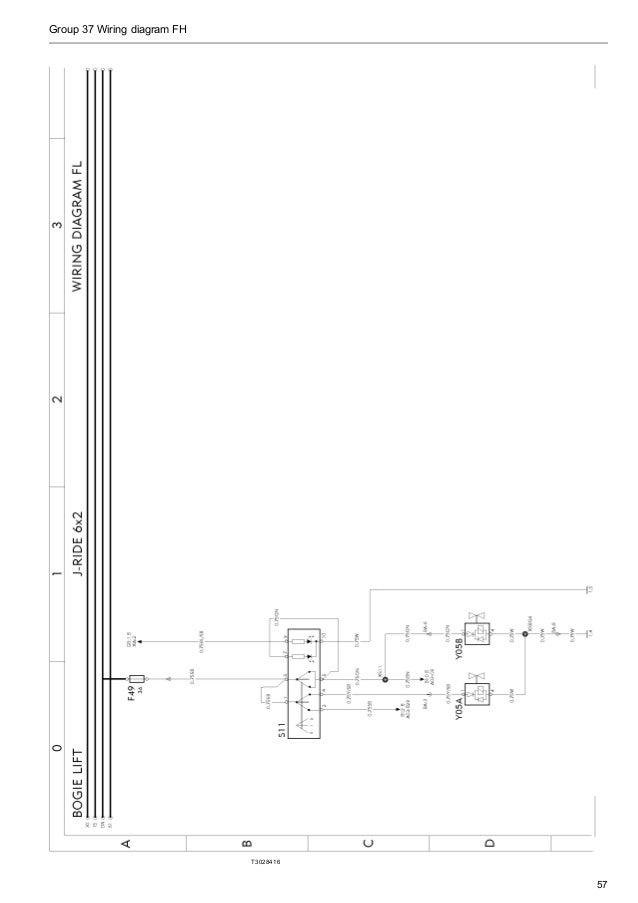 Volvo Wiring Diagram Fh Wiring DATA