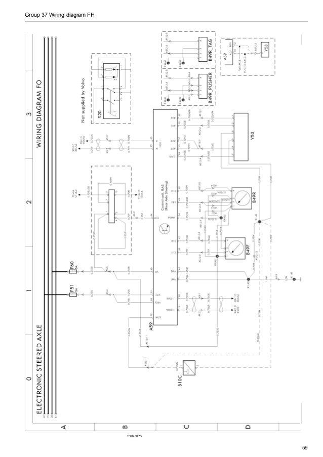 volvo b12b wiring diagram wiring diagram data Volvo Truck Horn Diagram volvo b12b wiring diagram wiring diagram online volvo 850 wiring diagram volvo b12 wiring diagram